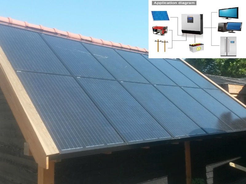 Zonnepanelen op tuinhuis - met applicatieoverzicht